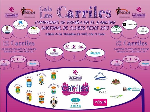 Campeones_2013